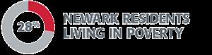 Newark residents poverty graphic